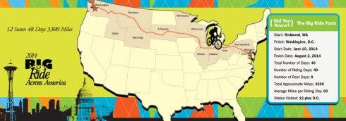 cathy's big ride across america