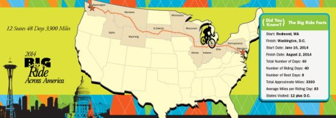 cathy's big ride across america